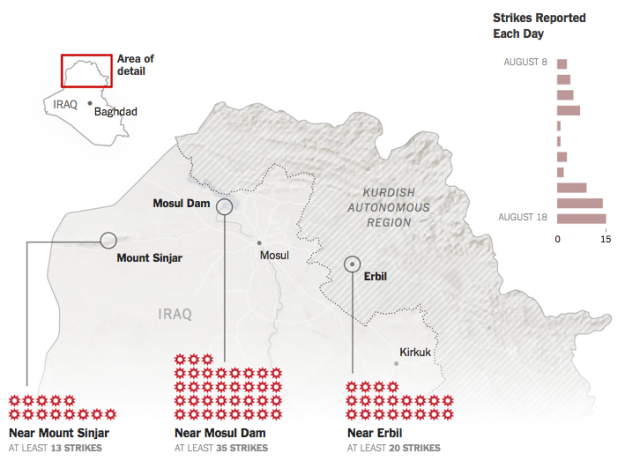 Air strikes in Iraq against ISIS