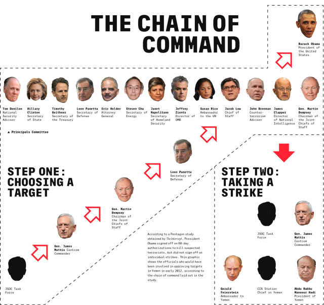 Chain of Command.png